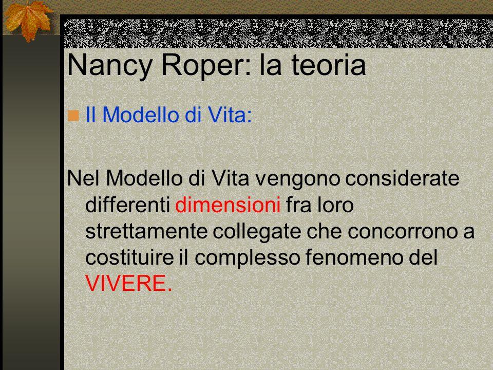 Nancy Roper: la teoria Il Modello di Vita: Queste dimensioni sono: 1) Durata della vita 2) Dipendenza-indipendenza 3) Circostanze che influenzano la vita 4) Lindividualità 5) Le ATTIVITA DI VITA