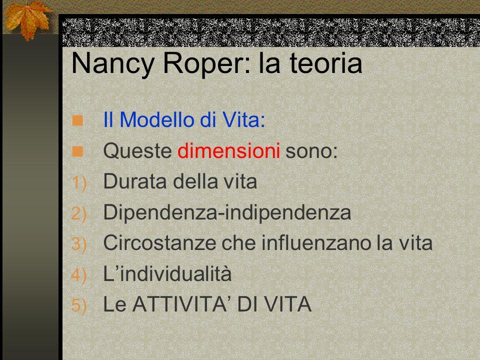 Nancy Roper: la teoria Il Modello di Vita: Queste dimensioni sono: 1) Durata della vita 2) Dipendenza-indipendenza 3) Circostanze che influenzano la v