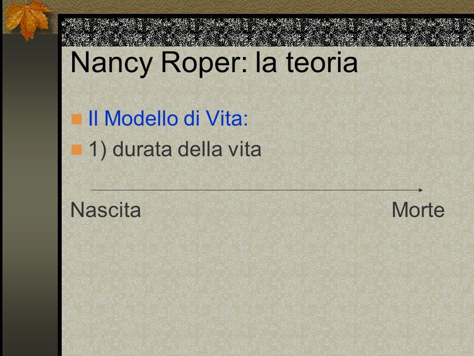 Nancy Roper: la teoria Il Modello di Vita: 1) durata della vita Nascita Morte