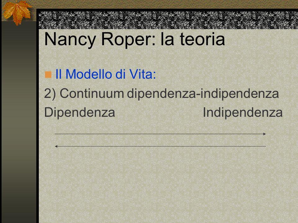 Nancy Roper: la teoria Il Modello di Vita: 3) Circostanze che influenzano la vita: -fattori fisici -fattori psicologici -fattori ambientali -fattori socio-culturali -fattori politico-economici