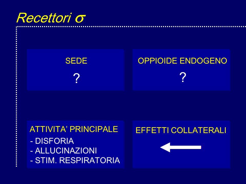 Recettori SEDE .OPPIOIDE ENDOGENO . ATTIVITA PRINCIPALE - DISFORIA - ALLUCINAZIONI - STIM.