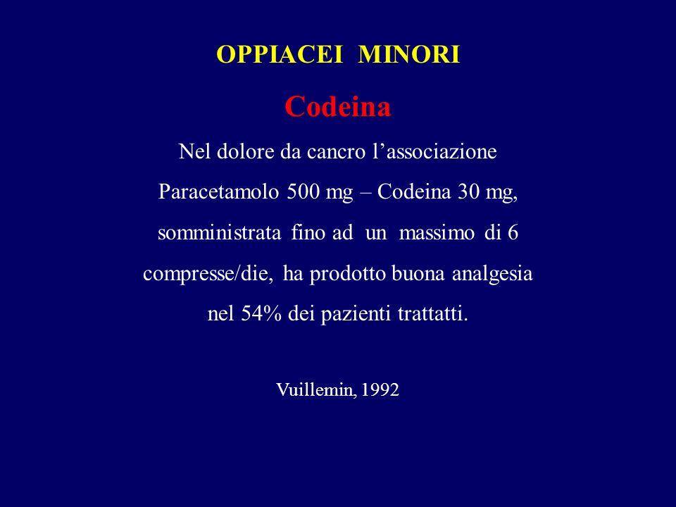 OPPIACEI MINORI Codeina Nel dolore da cancro lassociazione Paracetamolo 500 mg – Codeina 30 mg, somministrata fino ad un massimo di 6 compresse/die, ha prodotto buona analgesia nel 54% dei pazienti trattatti.