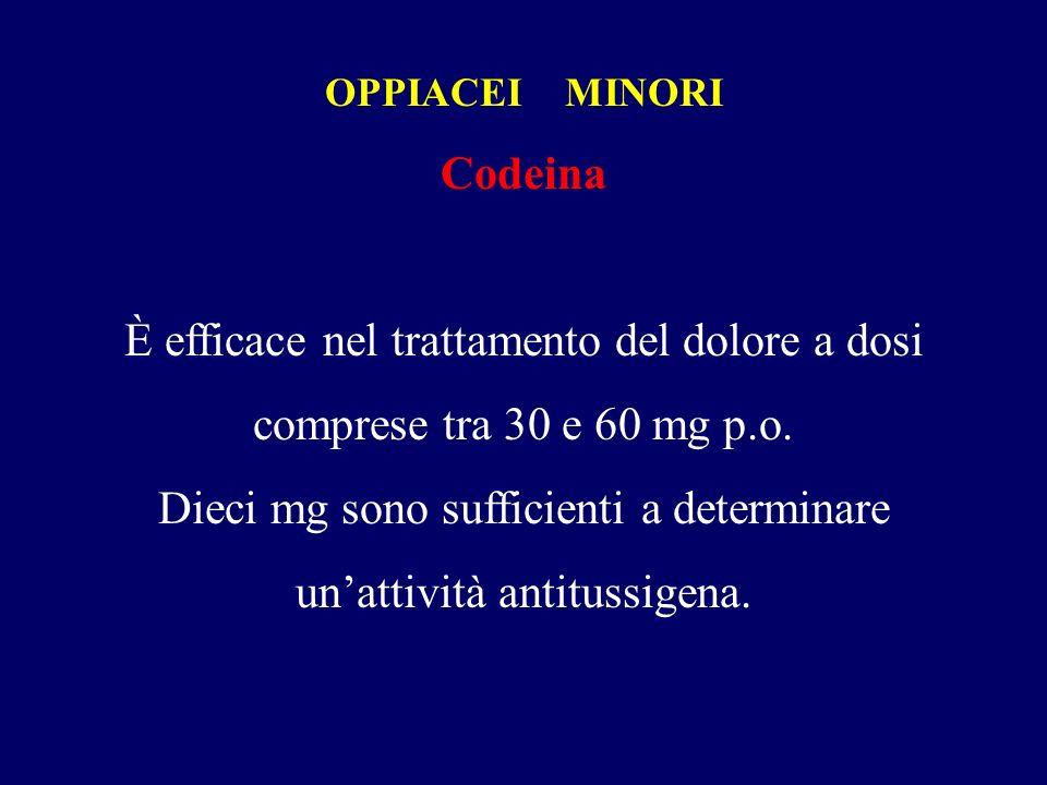 OPPIACEI MINORI Codeina È efficace nel trattamento del dolore a dosi comprese tra 30 e 60 mg p.o.