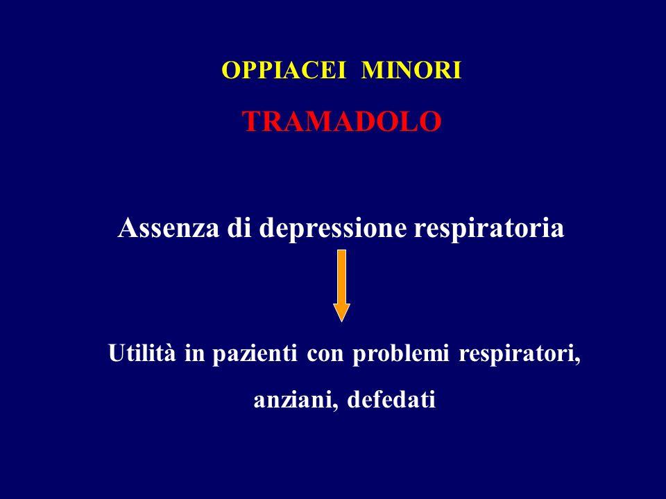 OPPIACEI MINORI TRAMADOLO Assenza di depressione respiratoria Utilità in pazienti con problemi respiratori, anziani, defedati