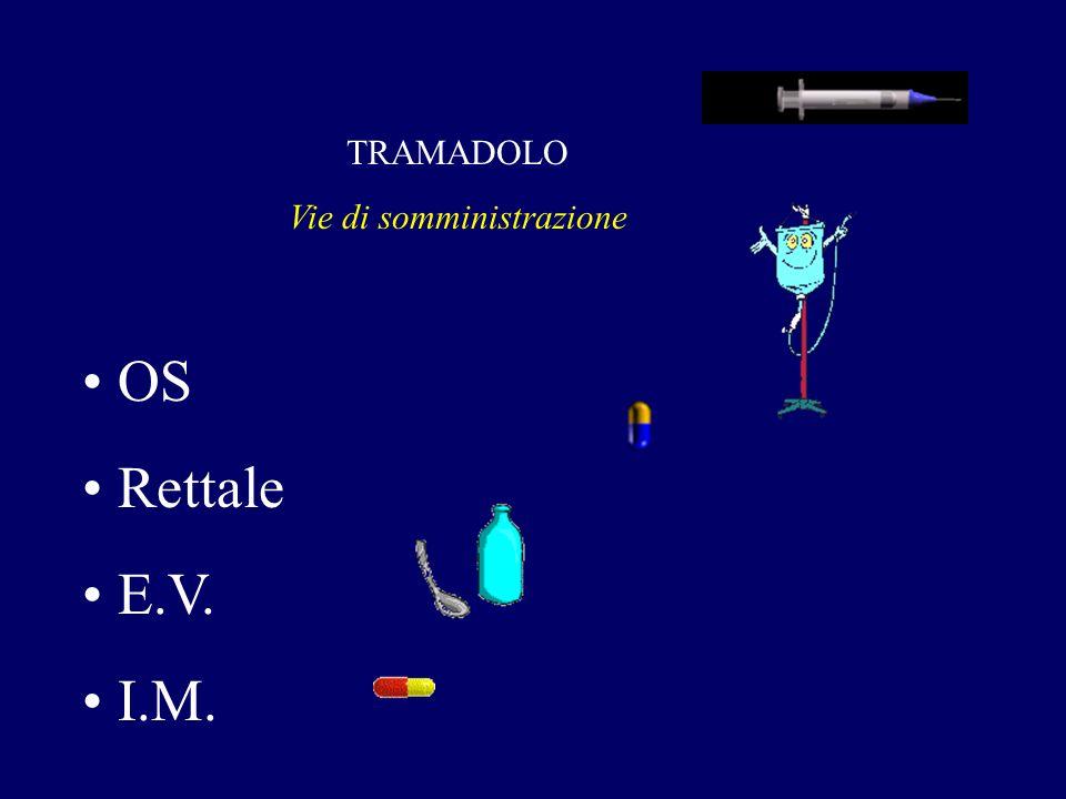 TRAMADOLO Vie di somministrazione OS Rettale E.V. I.M.