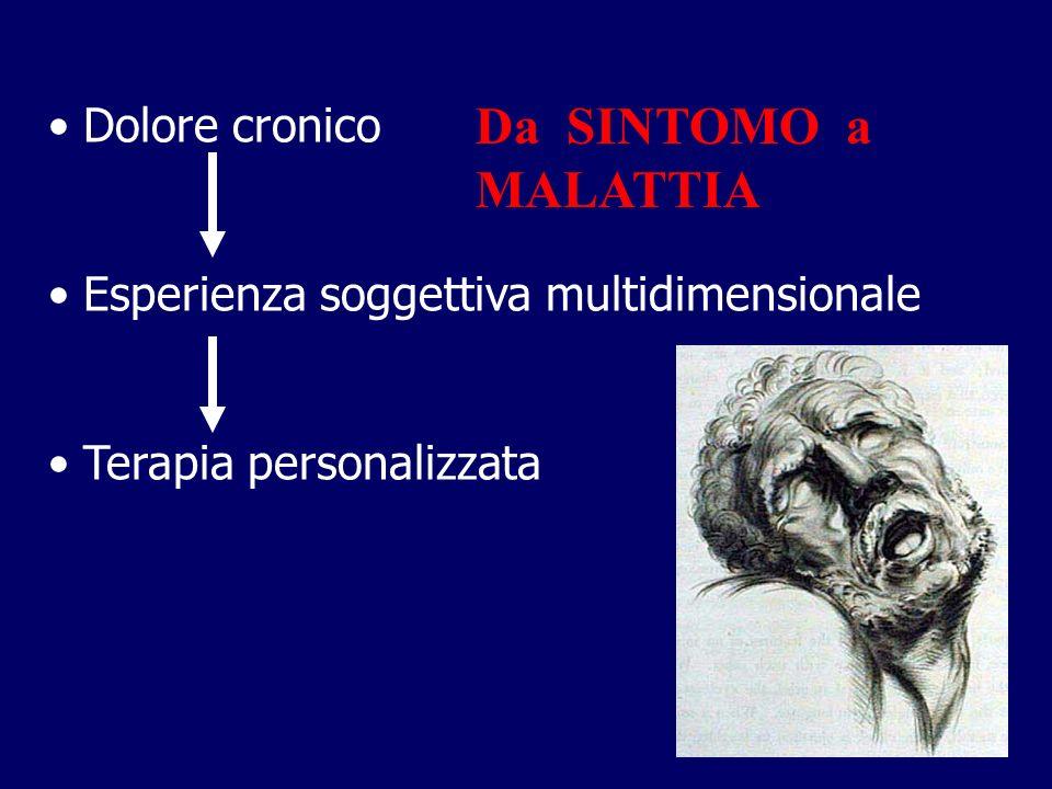 Dolore cronico Esperienza soggettiva multidimensionale Terapia personalizzata Da SINTOMO a MALATTIA