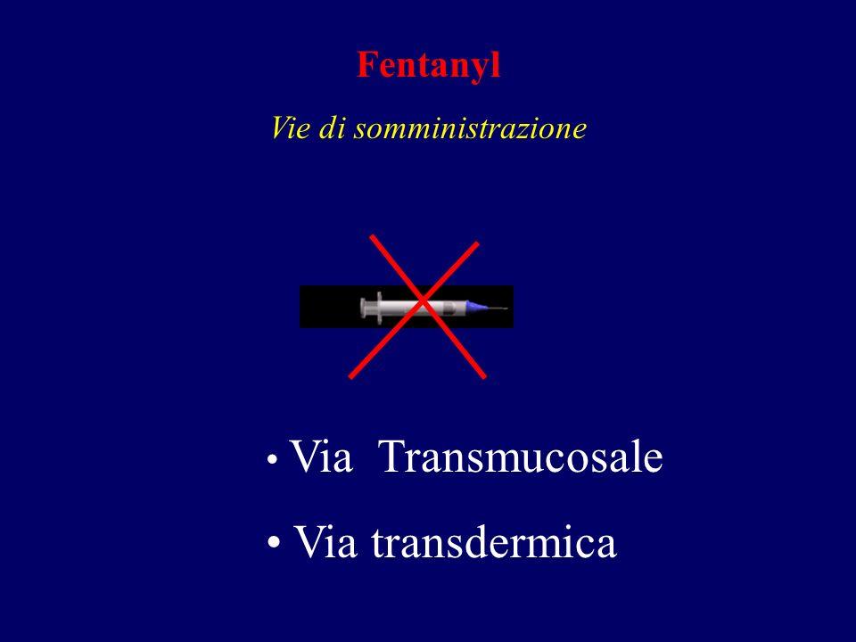 Fentanyl Vie di somministrazione Via Transmucosale Via transdermica