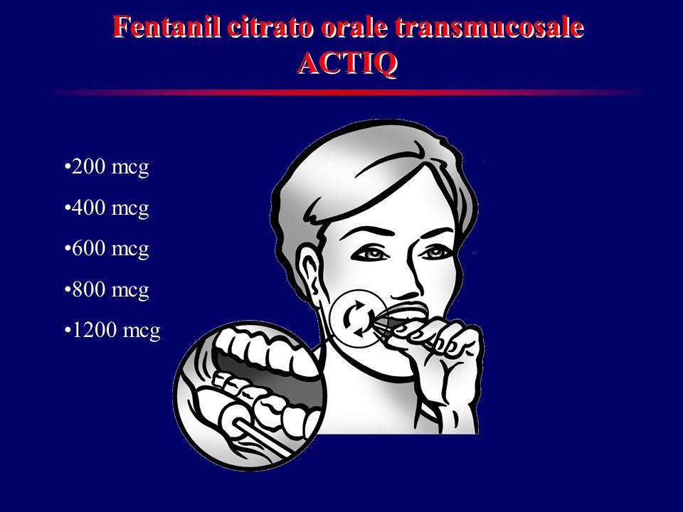 Fentanil citrato orale transmucosale ACTIQ 200 mcg 400 mcg 600 mcg 800 mcg 1200 mcg