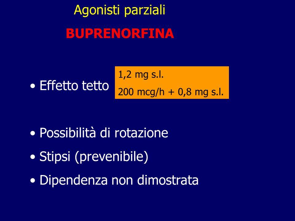 Agonisti parziali BUPRENORFINA Effetto tetto Possibilità di rotazione Stipsi (prevenibile) Dipendenza non dimostrata 1,2 mg s.l.