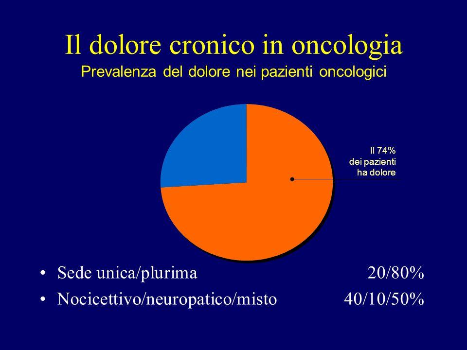 Il dolore cronico in oncologia Sede unica/plurima20/80% Nocicettivo/neuropatico/misto 40/10/50% Prevalenza del dolore nei pazienti oncologici Il 74% dei pazienti ha dolore