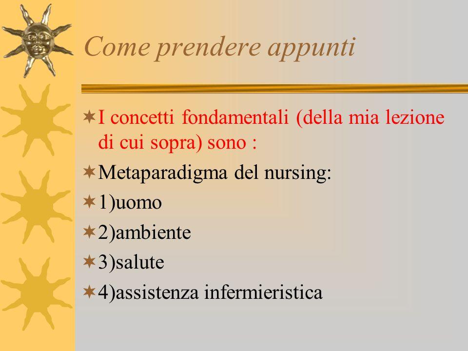 Come prendere appunti I concetti fondamentali (della mia lezione di cui sopra) sono : Metaparadigma del nursing: 1)uomo 2)ambiente 3)salute 4)assistenza infermieristica