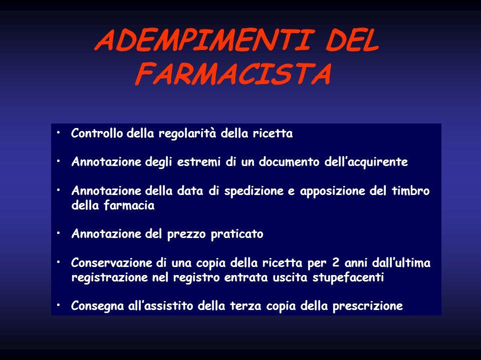 ADEMPIMENTI DEL FARMACISTA Controllo della regolarità della ricetta Annotazione degli estremi di un documento dellacquirente Annotazione della data di