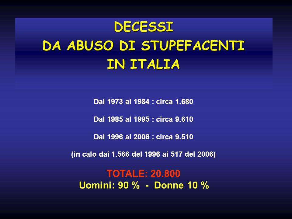DECESSI DA ABUSO DI STUPEFACENTI IN ITALIA Dal 1973 al 1984 : circa 1.680 Dal 1985 al 1995 : circa 9.610 Dal 1996 al 2006 : circa 9.510 (in calo dai 1