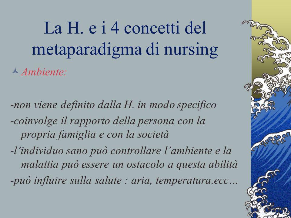 La H.e i 4 concetti del metaparadigma di nursing Ambiente: -non viene definito dalla H.