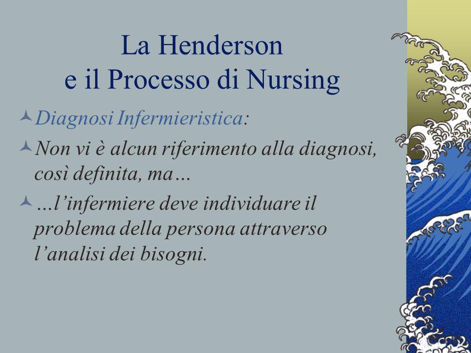 La Henderson e il Processo di Nursing Diagnosi Infermieristica: Non vi è alcun riferimento alla diagnosi, così definita, ma… …linfermiere deve individuare il problema della persona attraverso lanalisi dei bisogni.