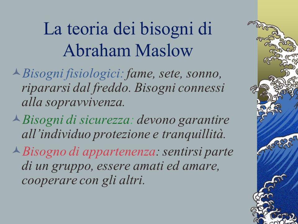 La teoria dei bisogni di Abraham Maslow Bisogni fisiologici: fame, sete, sonno, ripararsi dal freddo.