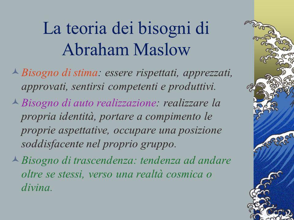 La teoria dei bisogni di Abraham Maslow Bisogno di stima: essere rispettati, apprezzati, approvati, sentirsi competenti e produttivi.