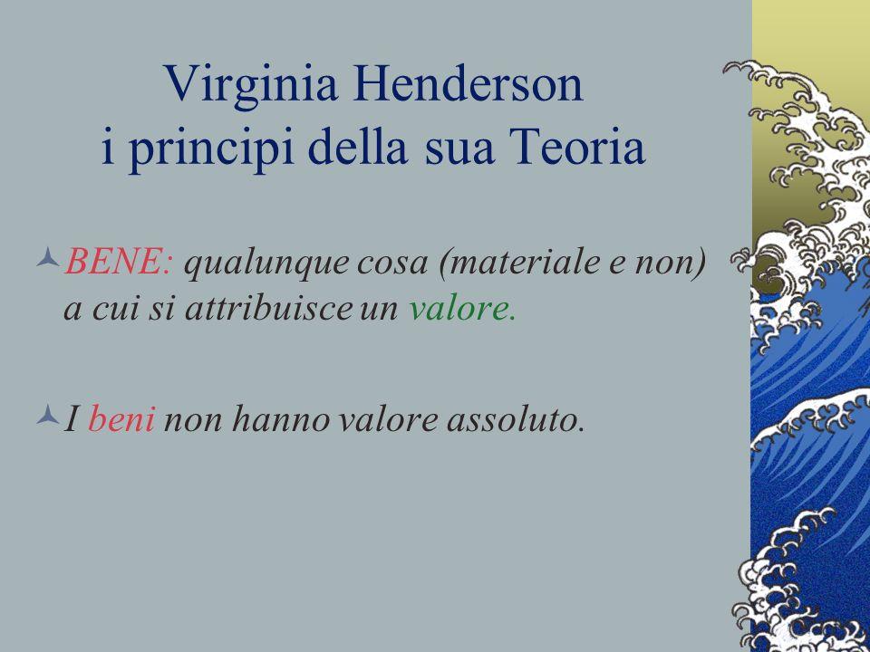 Virginia Henderson i principi della sua Teoria BISOGNO MANCANZA DI UN BENE NECESSITA DI SODDISFACIMENTO