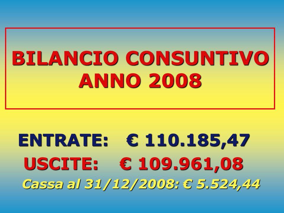 BILANCIO BILANCIO CONSUNTIVO PREVENTIVO BILANCIO BILANCIO CONSUNTIVO PREVENTIVO ANNO 2008 ANNO 2009 ANNO 2008 ANNO 2009 Relazioni di bilancio
