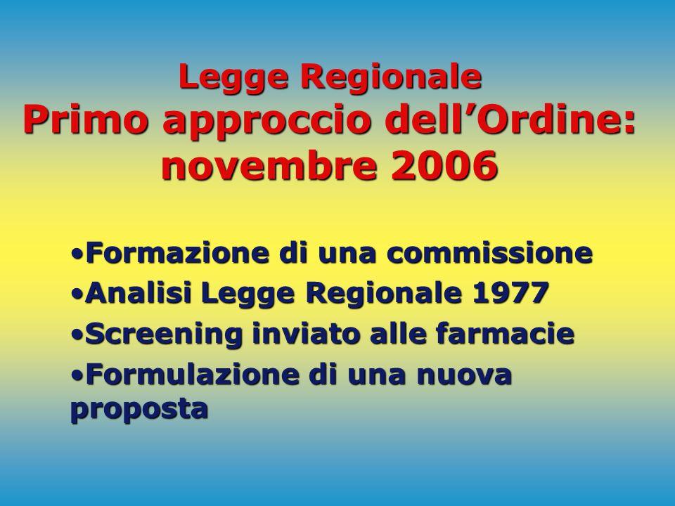 Legge Regionale di riordino del Servizio Farmaceutico il punto della situazione e il ruolo dellOrdine