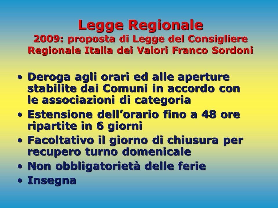 Legge Regionale Primo approccio dellOrdine: novembre 2006 Formazione di una commissioneFormazione di una commissione Analisi Legge Regionale 1977Anali