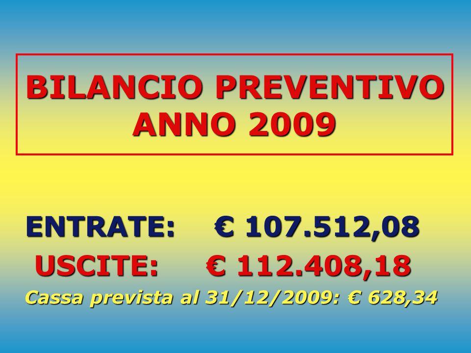 BILANCIO CONSUNTIVO ANNO 2008 ENTRATE: 110.185,47 USCITE: 109.961,08 USCITE: 109.961,08 Cassa al 31/12/2008: 5.524,44 Cassa al 31/12/2008: 5.524,44