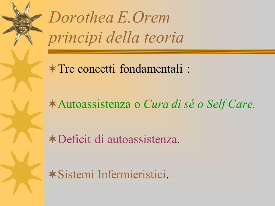 Dorothea E.Orem principi della teoria Chiarimenti : Ogni essere umano in salute ha capacità di cura di sé.