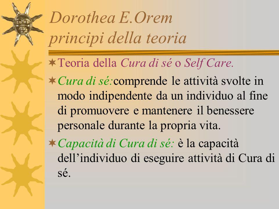 Dorothea E.Orem principi della teoria Requisiti di Cura di sé: sono le azioni o le misure usate per fornire la Cura di sé.