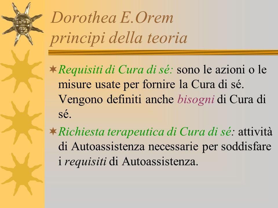 Dorothea E.Orem principi della teoria L INFERMIERE interviene utilizzando metodi (i 5 metodi) e ponendo la sua assistenza in uno dei livelli assistenziali (3) a seconda delle caratteristiche della persona assistita.