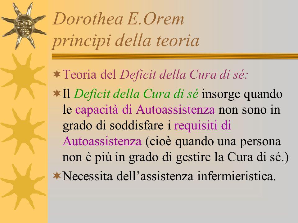 Dorothea E.Orem principi della teoria Assistenza Infermieristica : Si può esprimere attraverso 5 metodi assistenziali: -agire al posto della persona -guidare -insegnare -sostenere -fornire un ambiente adatto