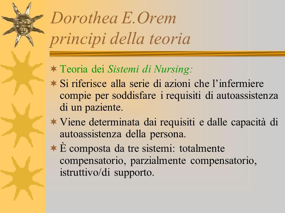 Dorothea E.Orem principi della teoria Sistemi di Nursing : Totalmente compensatorio: il paziente dipende dagli altri per il proprio benessere.