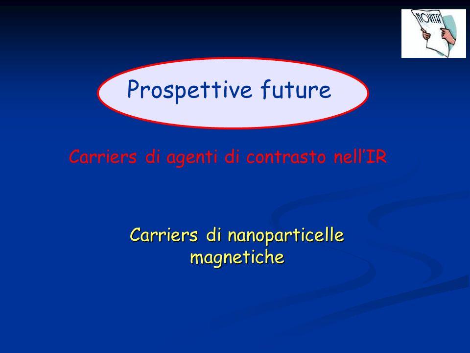 Prospettive future Carriers di nanoparticelle magnetiche Carriers di agenti di contrasto nellIR