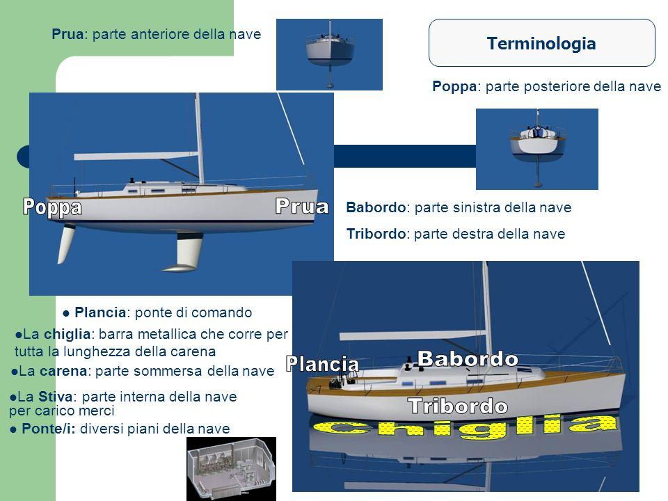 Terminologia La Stiva: parte interna della nave per carico merci Ponte/i: diversi piani della nave Prua: parte anteriore della nave Poppa: parte poste