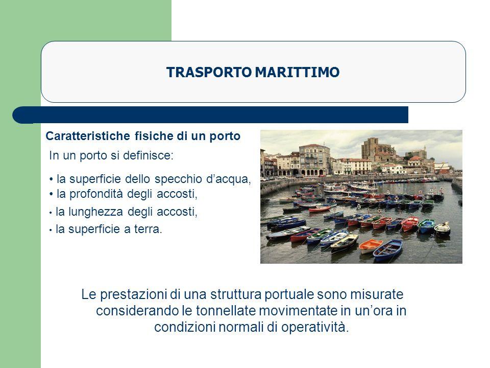 TRASPORTO MARITTIMO Le prestazioni di una struttura portuale sono misurate considerando le tonnellate movimentate in unora in condizioni normali di op