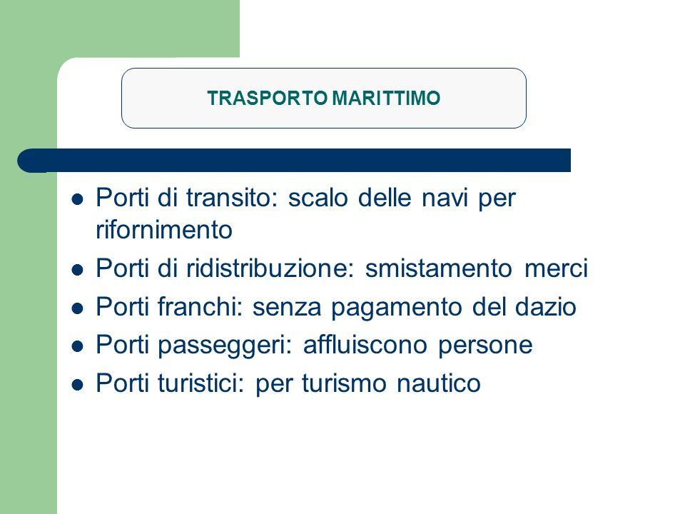 Porti di transito: scalo delle navi per rifornimento Porti di ridistribuzione: smistamento merci Porti franchi: senza pagamento del dazio Porti passeg