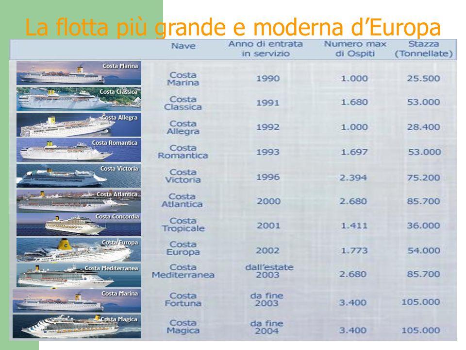 La flotta più grande e moderna dEuropa