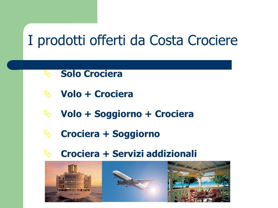I prodotti offerti da Costa Crociere Solo Crociera Volo + Crociera Volo + Soggiorno + Crociera Crociera + Soggiorno Crociera + Servizi addizionali