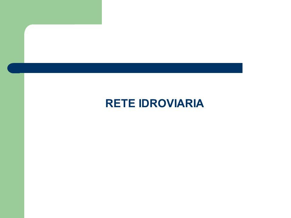 RETE IDROVIARIA