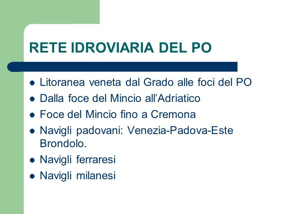 RETE IDROVIARIA DEL PO Litoranea veneta dal Grado alle foci del PO Dalla foce del Mincio allAdriatico Foce del Mincio fino a Cremona Navigli padovani: