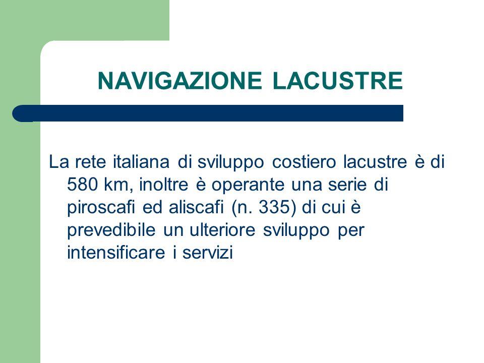 La rete italiana di sviluppo costiero lacustre è di 580 km, inoltre è operante una serie di piroscafi ed aliscafi (n. 335) di cui è prevedibile un ult