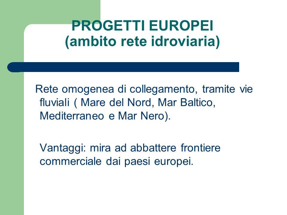 PROGETTI EUROPEI (ambito rete idroviaria) Rete omogenea di collegamento, tramite vie fluviali ( Mare del Nord, Mar Baltico, Mediterraneo e Mar Nero).