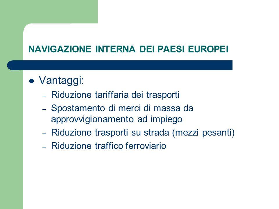 NAVIGAZIONE INTERNA DEI PAESI EUROPEI Vantaggi: – Riduzione tariffaria dei trasporti – Spostamento di merci di massa da approvvigionamento ad impiego
