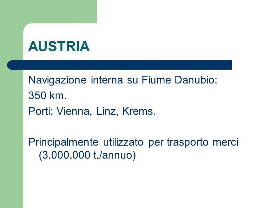 AUSTRIA Navigazione interna su Fiume Danubio: 350 km. Porti: Vienna, Linz, Krems. Principalmente utilizzato per trasporto merci (3.000.000 t./annuo)