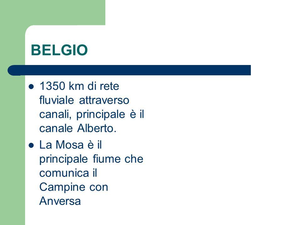 BELGIO 1350 km di rete fluviale attraverso canali, principale è il canale Alberto. La Mosa è il principale fiume che comunica il Campine con Anversa