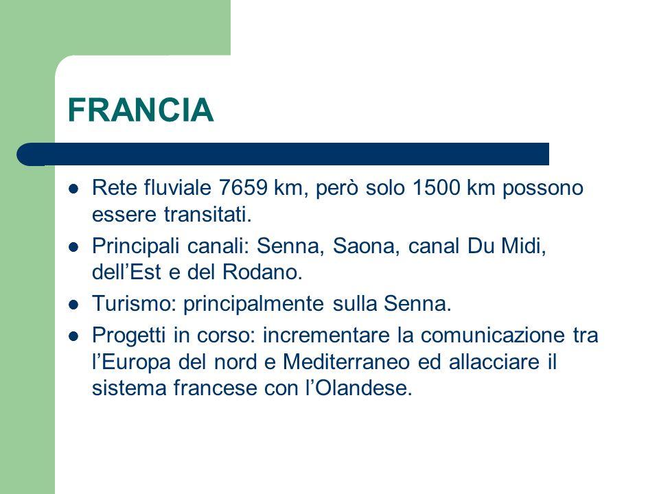 FRANCIA Rete fluviale 7659 km, però solo 1500 km possono essere transitati. Principali canali: Senna, Saona, canal Du Midi, dellEst e del Rodano. Turi