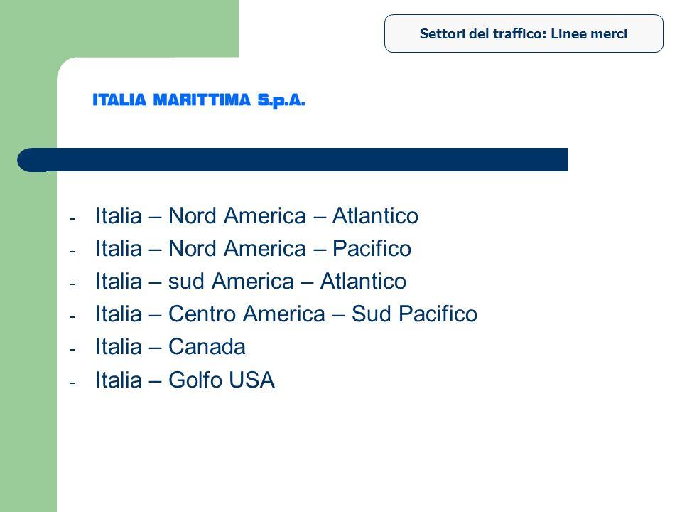 Settori del traffico: Linee merci - Italia – Nord America – Atlantico - Italia – Nord America – Pacifico - Italia – sud America – Atlantico - Italia –