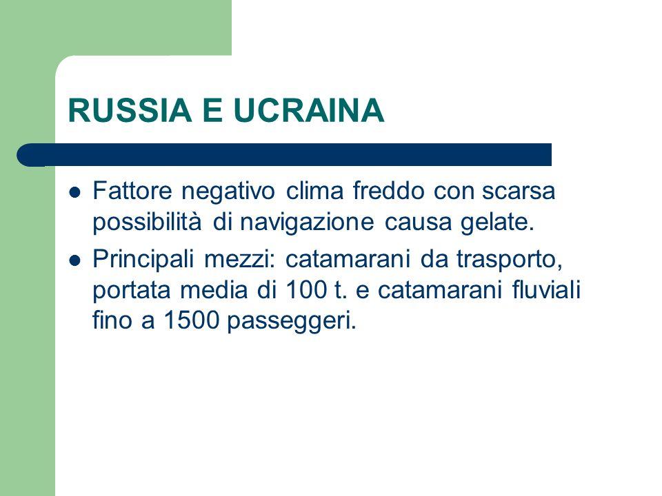 RUSSIA E UCRAINA Fattore negativo clima freddo con scarsa possibilità di navigazione causa gelate. Principali mezzi: catamarani da trasporto, portata