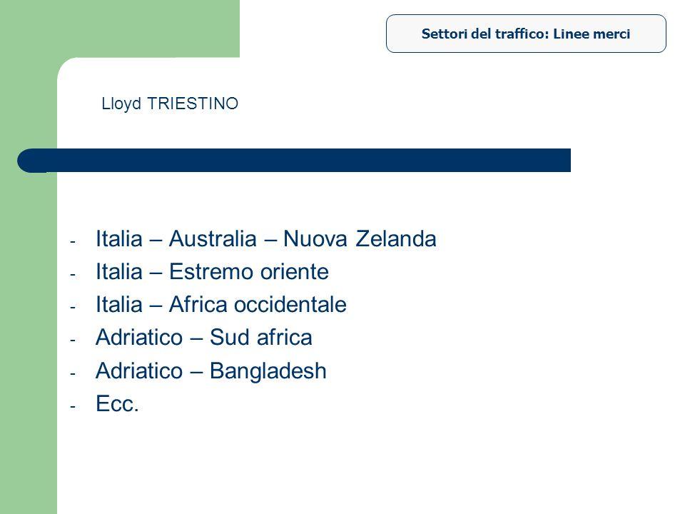 - Italia – Australia – Nuova Zelanda - Italia – Estremo oriente - Italia – Africa occidentale - Adriatico – Sud africa - Adriatico – Bangladesh - Ecc.
