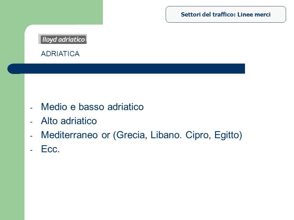 - Medio e basso adriatico - Alto adriatico - Mediterraneo or (Grecia, Libano. Cipro, Egitto) - Ecc. Settori del traffico: Linee merci ADRIATICA