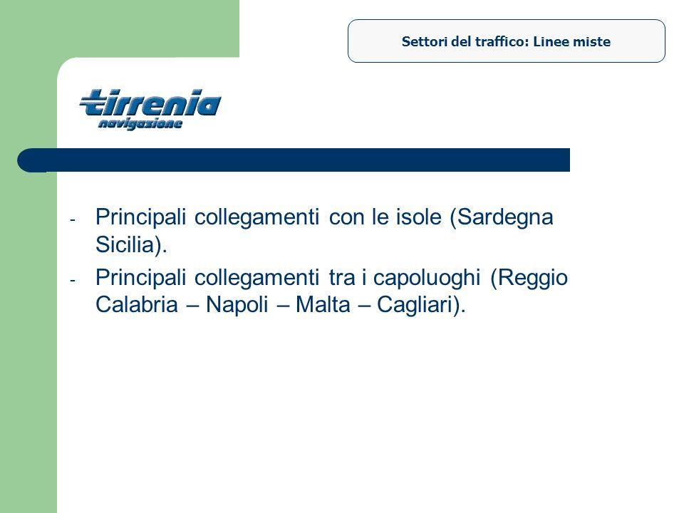 Settori del traffico: Linee miste - Principali collegamenti con le isole (Sardegna Sicilia). - Principali collegamenti tra i capoluoghi (Reggio Calabr